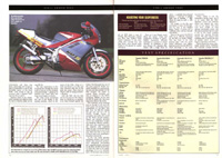 Performance Bikes - KR-1S review Page 6